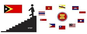 Defesa dos consumidores como pilares importante da adesão de Timor-Leste na ASEAN